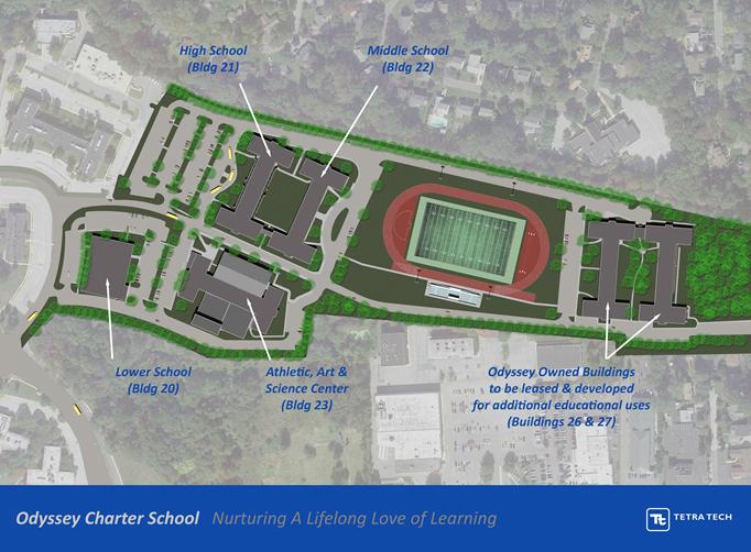Odyssey Charter School Barley Mill Campus